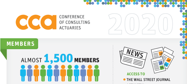 CCA 2020 Year In Review Infographic